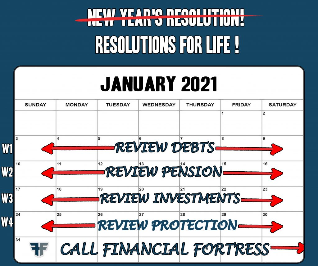 Happy New Year! It's 2021 and if lockdown has boosted savings make your resolutions for life, not just for the New Year!